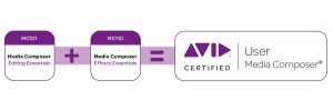avid-certified-path-300x100